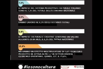 La cultura muove il 15% della ricchezza prodotta in Italia