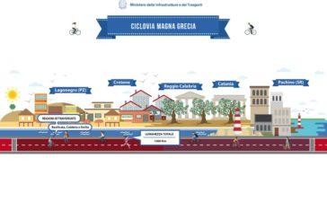 La ciclovia Magna Grecia diventa realtà: firmato protocollo a Roma