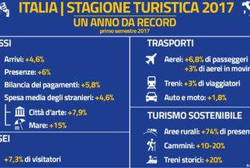 Franceschini: estate straordinaria per il turismo italiano, 16% di presenze al mare