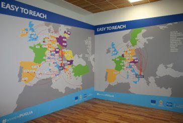 L'aeroporto di Bari ospita il Buy Puglia con focus su investimenti