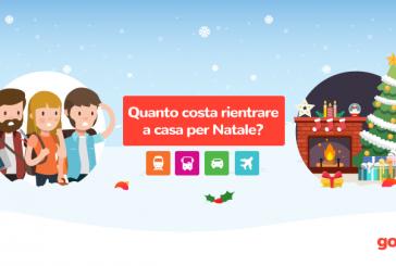 Natale in casa a caro prezzo per gli studenti fuori sede siciliani e sardi
