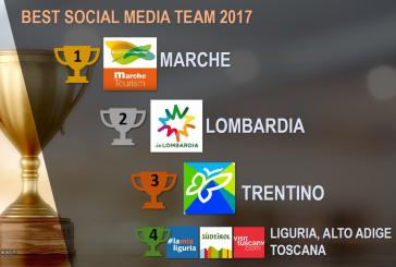 Alle Marche la palma d'oro del miglior social media team