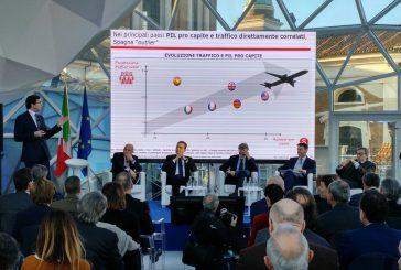 Dal trasporto aereo impatto da 70 mld sull'economia