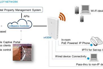 Wi-Fi in albergo, Cambium Networks lancia il cnPilot e430W
