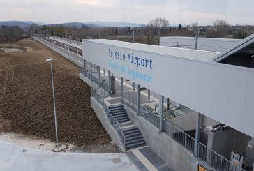 Aperto bando gara europeo per aeroporto Ronchi, valore 40 mln di euro