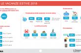 Più brevi ma più ricche le vacanze 2018 per gli italiani