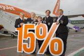 Il 15% dei nuovi piloti easyJet è donna: la compagnia punta al 20% entro il 2020