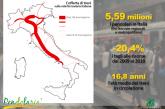 Legambiente attacca: sempre meno risorse per nuovi treni e servizi