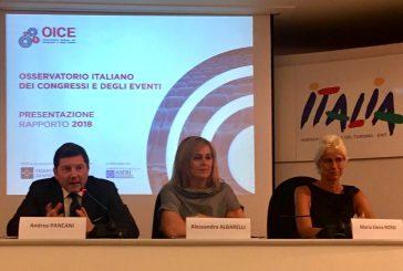 Aumentano gli eventi congressuali realizzati in Italia ma servono azioni promozionali