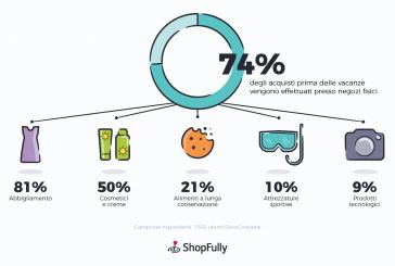 La scelta delle vacanze si fa sullo smartphone, l'indagine di ShopFully