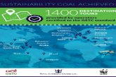 Royal Caribbean propone 1.400 tour sostenibili anticipando l'obiettivo del 2020