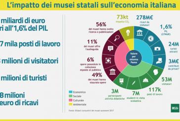 I musei valgono l'1,6% del Pil. Franceschini: investiremo nella cultura