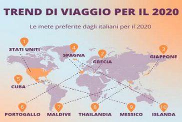 Cultura ed ecosostenibilità trend di viaggio del 2020 secondo PiratinViaggio