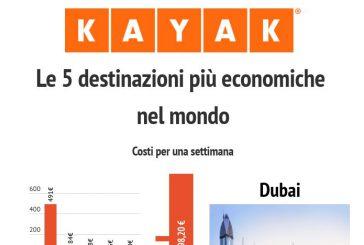 Viaggi intercontinentali? Ecco la top 5 delle mete più economiche